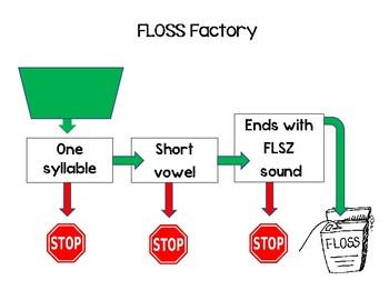 FLOSS Factory Poster