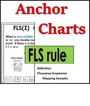 FLS rule anchor chart