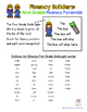 FLUENCY BUILDERS: 41 Dolch First Grade Sight Word Sentence
