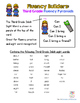 FLUENCY BUILDERS: 41 Dolch Third Grade Sight Word Sentence Pyramids