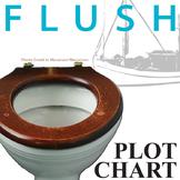 FLUSH Plot Chart Organizer (by Carl Hiaasen) - Freytag's Pyramid