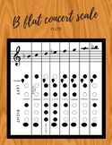 FLUTE - B FLAT CONCERT SCALE MADE EASY WITH FINGERING CHART