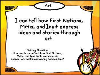 FNMI Grade 1 I Can Statements For Alberta Curriculum