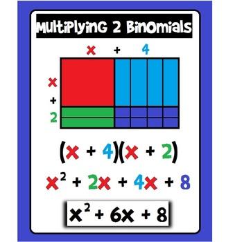 Algebra Poster Multiplying Binomials for FOIL
