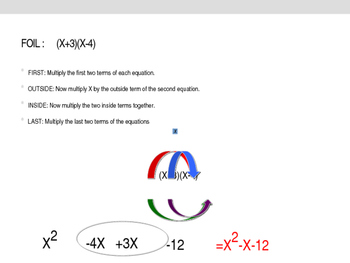 FOIL and Distributive Method PowerPoint