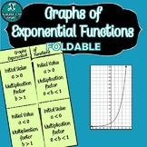 FOLDABLE - Algebra - Graphs of Exponential Functions
