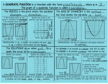 FOLDABLE & INB PRACTICE - Algebra - Quadratic Functions