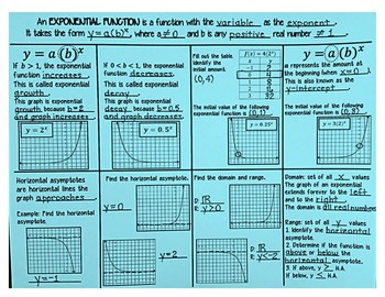 FOLDABLE & INB PRACTICE - Algebra - Exponential Functions