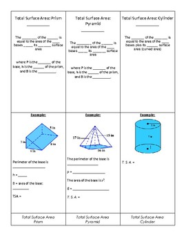 FOLDABLE - Total Surface Area
