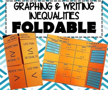 INB FOLDABLE - Writing & Graphing One-Variable Inequalities