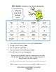 FOLLOW DIRECTIONS  BUNDLE Gr 3,4,5  Animals & Snakes Vocabulary Language CORE