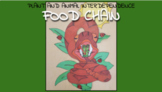 FOOD CHAIN SCIENCE AND ART ENRICHMENT ACTIVITY