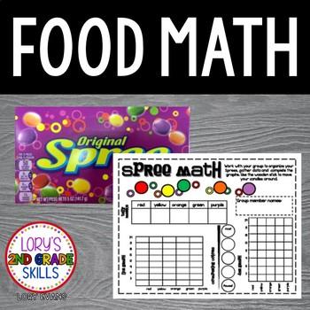 FOOD MATH -  Spree Math