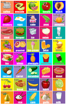 image about Printable French Flashcards named Food items VOCABULARY FLASHCARDS, PRINTABLE Edition