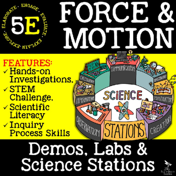 FORCE AND MOTION - Physical Science Unit ~ 5E Model