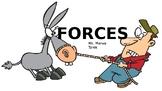 FORCES WORKSHEET