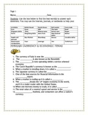 FOREIGN CURRENCY & ECONOMIC TERMS PROJECT, GRADES 5-8