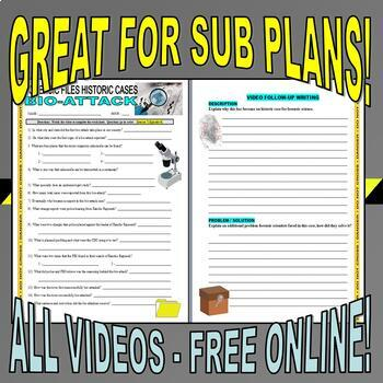 FORENSIC FILES HISTORIC CASES BUNDLE (12 Video Worksheets)