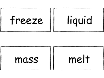 FOSS/AMSTI 3rd grade vocabulary word wall cards - Water and Climate