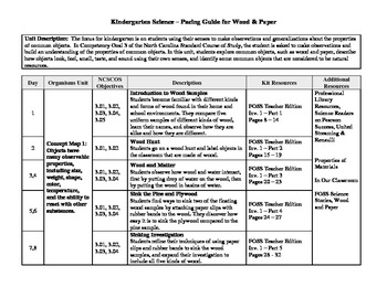 FOSS Kit Wood and Paper Pacing Guide and Curriculum Map