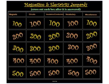 FOSS Magnetism and Electricity Jeopardy Review