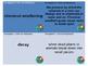 FOSS Soils, Rocks, and Landforms Vocabulary/Glossary Match