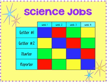 FOSS science experiment investigation job descriptions and schedule