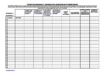 FOUNDATION Checklist and Student Profile Sheet GEOGRAPHY A3