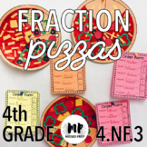 FOURTH GRADE FRACTIONS PROJECT