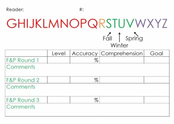 F&P Reading Level Data Tracking Sheet