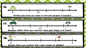 FRACCIONES EN LA RECTA NUMERICA/FRACTION ON THE NUMBER LINE