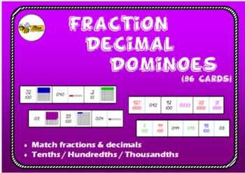 FRACTION DECIMAL DOMINOES: Tenths, Hundredths, Thousandths