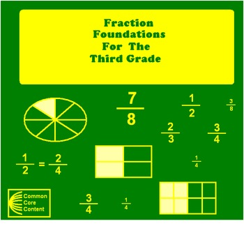 FRACTION FOUNDATIONS FOR THE THIRD GRADE - 3NF All Common Core Standards