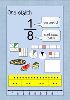 FRACTION FUN 1 - WORKBOOK - halves/quarters/eighths + 50 Task Cards  + ANSWERS
