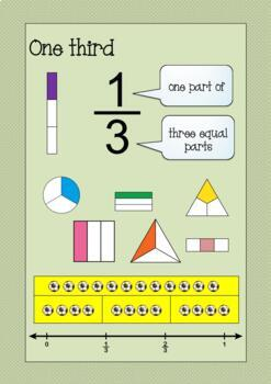 FRACTION FUN 2 - A Workbook and 50 Task Cards - thirds, sixths and ninths