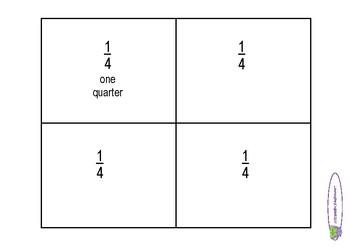 FRACTION MATS - SHARING EQUALLY USING A MAT