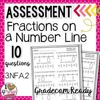 FRACTION NUMBER LINE 10 question GRADECAM TEST:  CCSS 3.NF.A.2.A & 3.NF.A.2.B