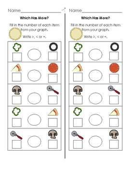 PIZZA MATH BUNDLE (FRACTIONS, GRAPHING, WORD PROBLEMS, MISSING ADDENDS, MORE)
