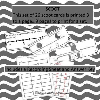 FRACTION SCOOT Grade 3 Virginia SOL 3.3, 3.7