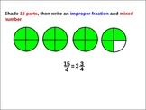 Fractions: Improper Fractions and Mixed Numbers (animated