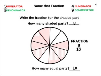 Fractions: Name that Fraction (animated)