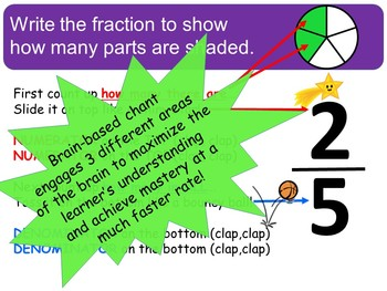 FRACTIONS - Brain-based Fraction Chant - Powerpoint, anchor chart & printables