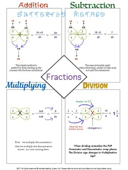 FRACTIONS CALCULATIONS GUIDE