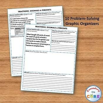 FRACTIONS, DECIMALS, PERCENTS BUNDLE Task Cards, Error Analysis, Word Problems