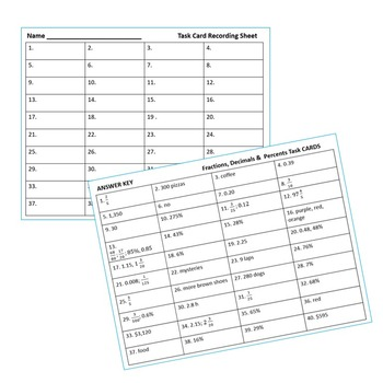 FRACTIONS, DECIMALS, & PERCENTS Word Problems - Task Cards {40 Cards}