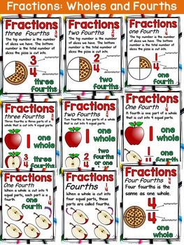 FRACTIONS: FOURTHS/QUARTERS