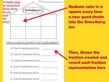 FRACTIONS - Lit-based Mini-Unit for Full House by Dayle Ann Dodds - CCSS-aligned