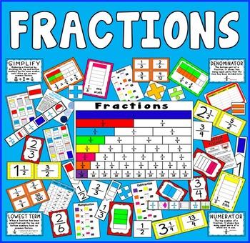 FRACTIONS TEACHING RESOURCES KS2 KS3 KS4 MATHS NUMERACY DISPLAY