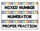 FRACTIONS - Word Wall (Math Literacy)