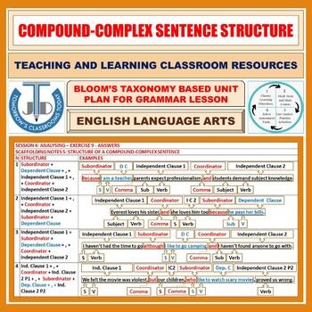 FRAMING COMPOUND-COMPLEX SENTENCES: LESSON & WORKSHEETS